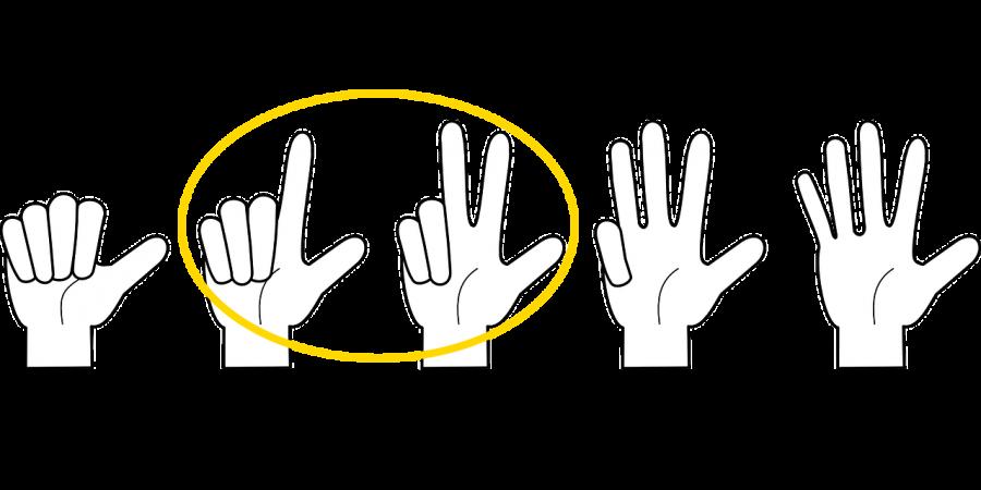 illustration af fem-finger reglen